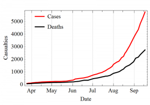 Ebola-Cases-And-Deaths-Photo-by-Leopoldo-Martin-R-300x211